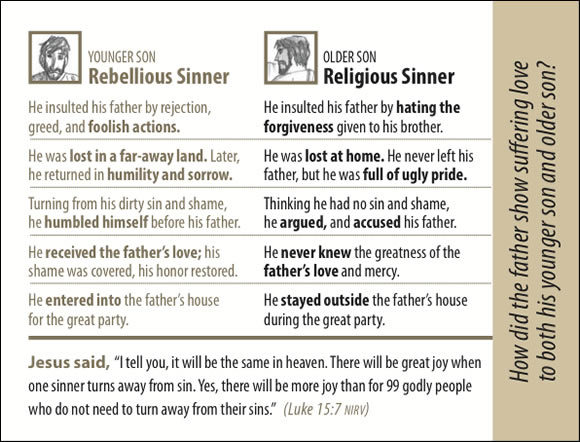 The Father's Love Gospel Booklet in the language of honor and shame, Prodigal Son, p16