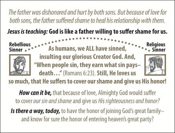 The Father's Love Gospel Booklet in the language of honor and shame, Prodigal Son, p17